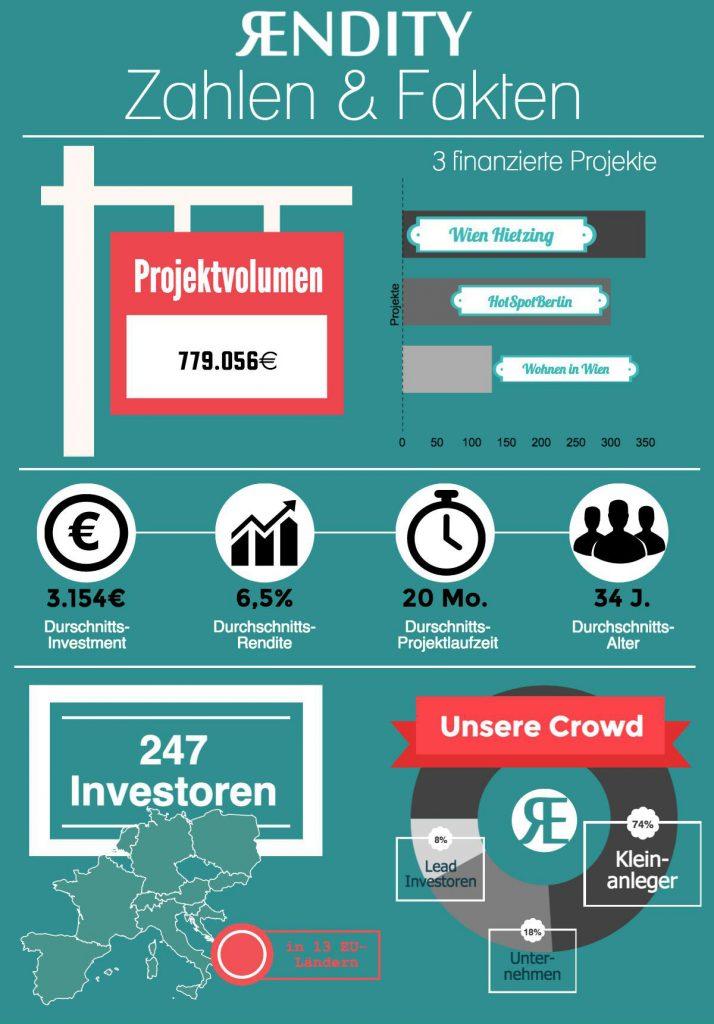 statistik-infographic