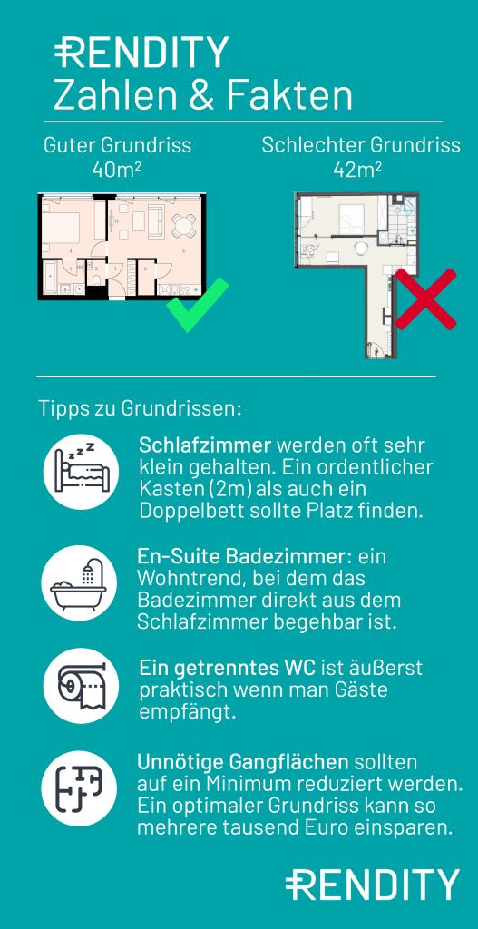 Beim Kauf einer Vorsorgewohnung auf den Grundriss achten