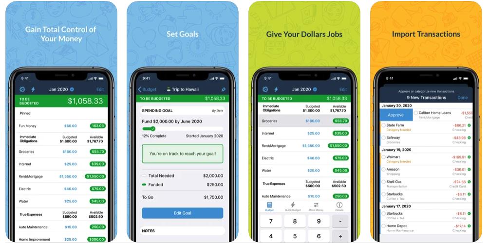 YNAB hilft beim Geld sparen